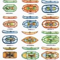 Малые надувные лодки производства СССР