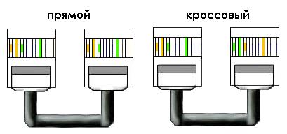 Схема обжима 4 жильного провода